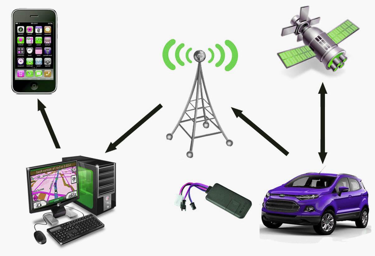 GPS-pracenje-vozila